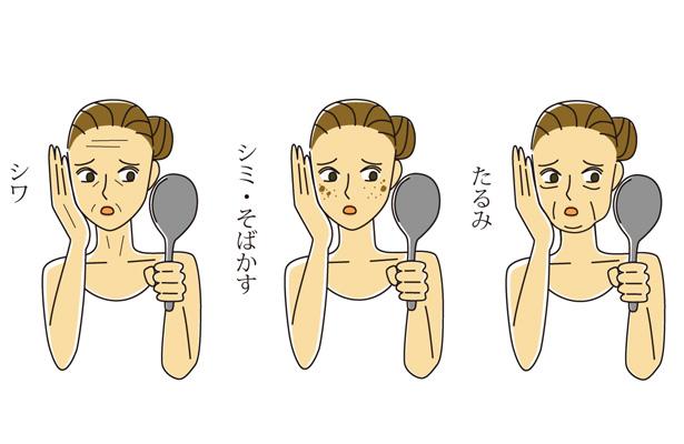 シワ、シミ・そばかす、肌の弛みを気にする女性